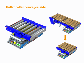 AGV module for pallets
